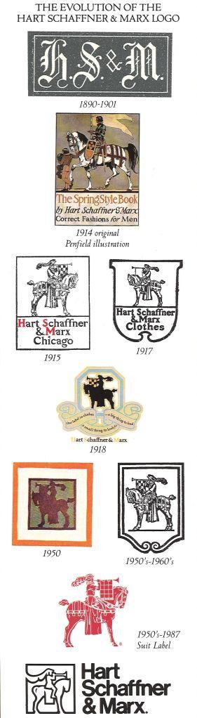 Evolution of Logo resize