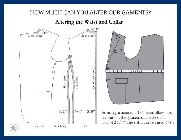 HOW MUCH ALTER waist